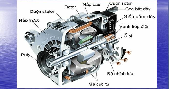 cấu tạo đầu phát của máy phát điện