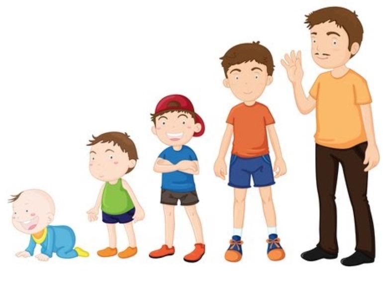 Sự thay đổi về mặt thể chất ở trẻ