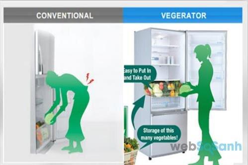 tủ lạnh ngăn đá bên dưới