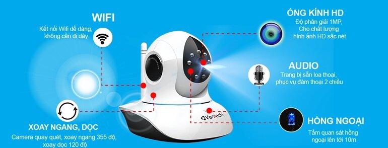 camera giám sát giá rẻ