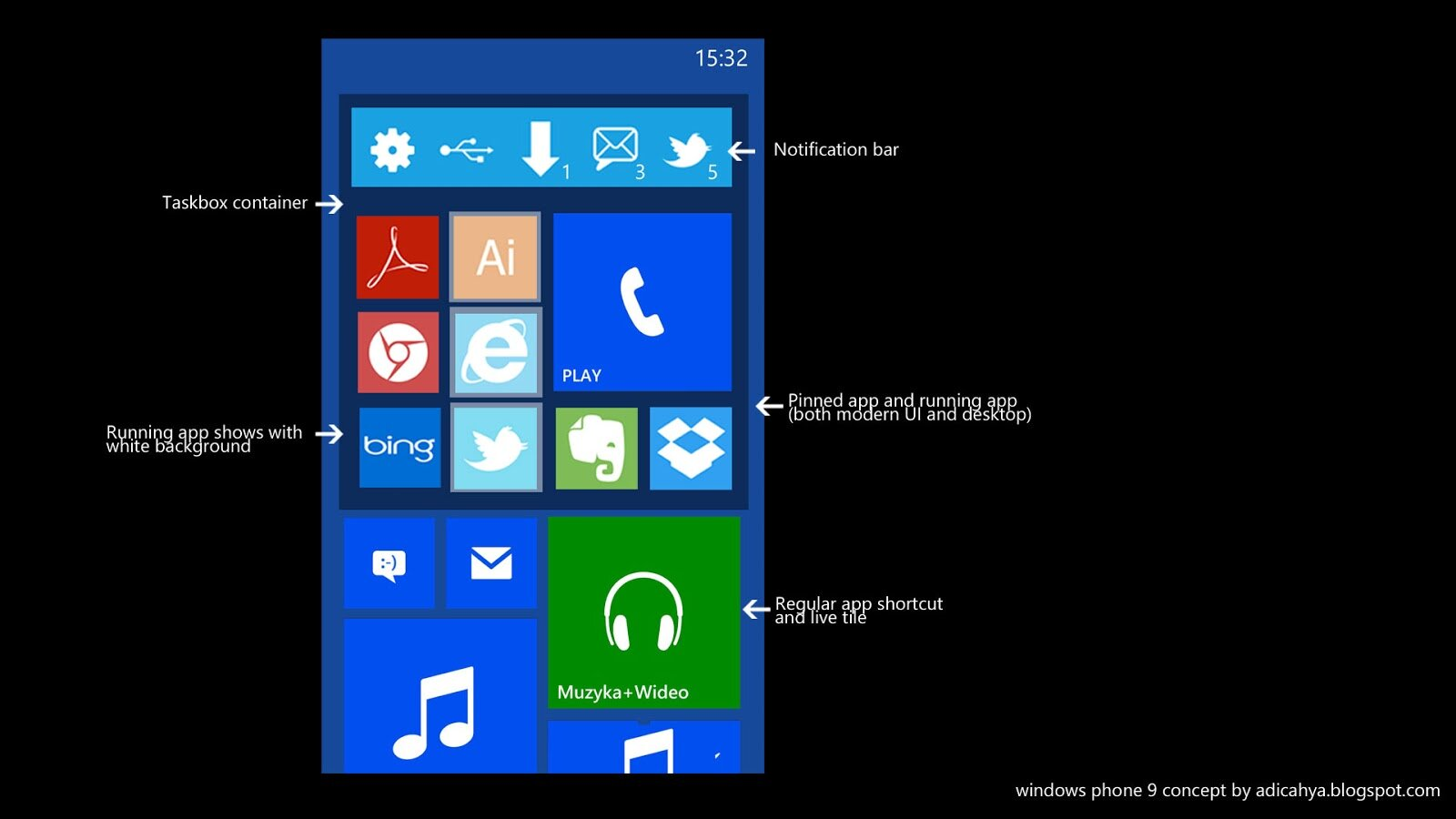 Windows Phone 9
