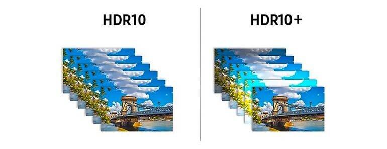 So sánh HDR10+ và HDR10