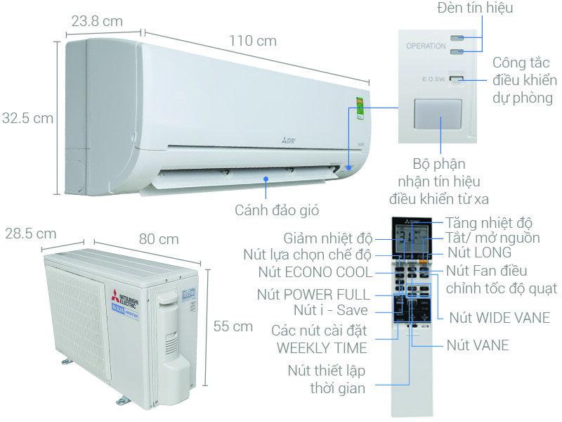 Máy lạnh Mitsubishi MSY-GM18VA