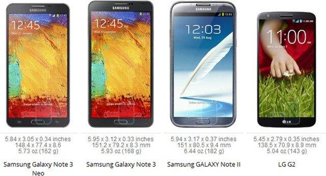Đánh giá Samsung Galaxy Note 3 Neo: Kẻ ăn theo giá cao?