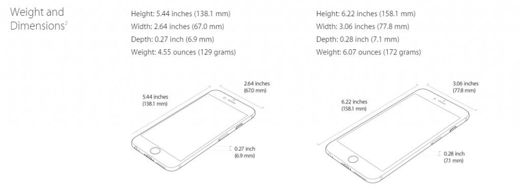 Kích thước chi tiết của iPhone 6 và iPhone 6 Plus.