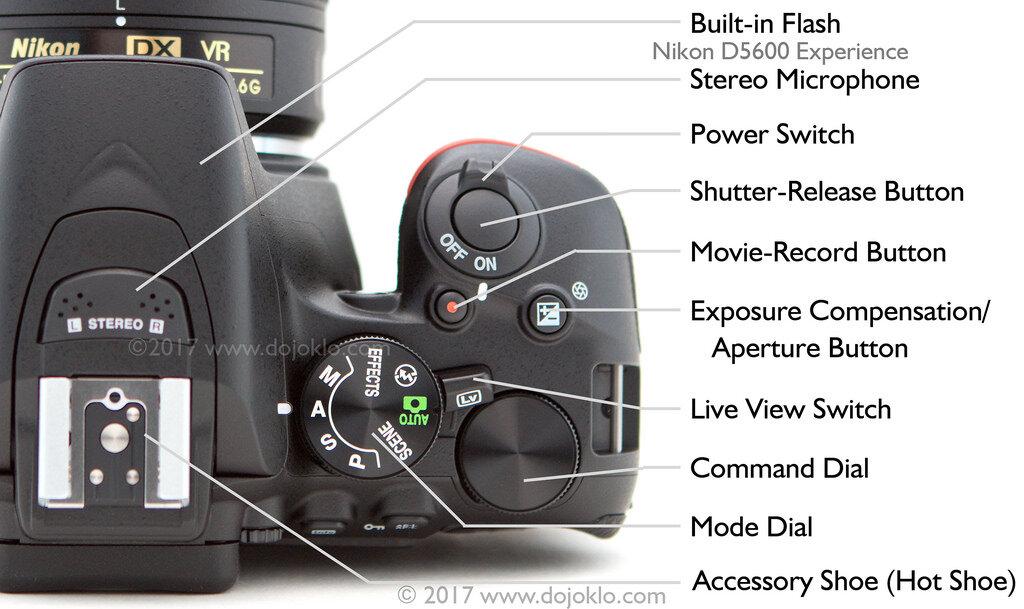 Hướng dẫn sử dụng Nikon D5600