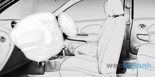 Hệ thống túi khí trên Corolla Altis 2016