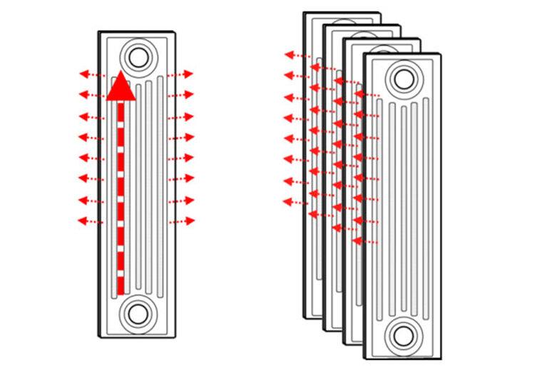 Điện được chuyển vào điện trở bên trong lò sưởi, biến năng lượng thành nhiệt.
