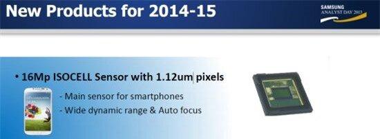 Galaxy S5 sẽ sở hữu camera 16MP 2
