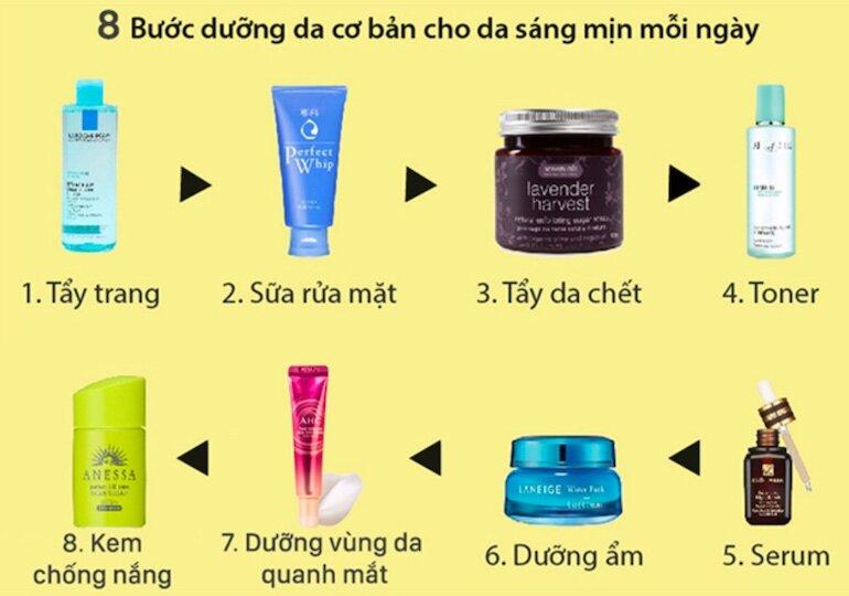 Da đẹp nhờ Skincare đúng cách