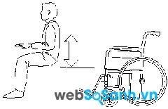 Chiều cao lưng ghế ngồi xe lăn