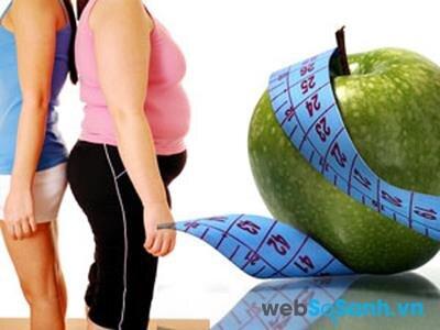 Người béo phì