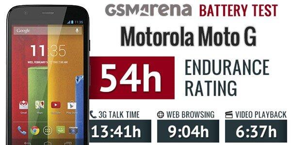 Thời lượng pin trên smartphone giá rẻ Moto G tốt đến đâu?