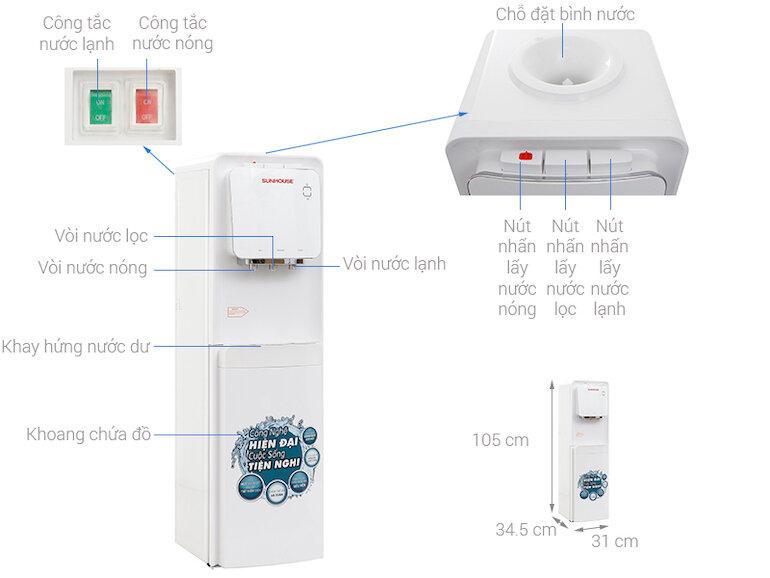 Những tính năng ưu việt của cây nước nóng lạnh Sunhouse shd9546