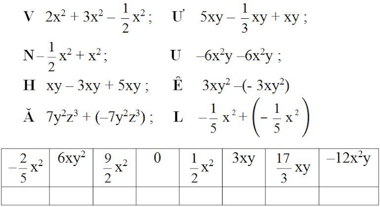 Sách giáo khoa toán 7 tập 2 có khả năng chuyên sâu kiến thức