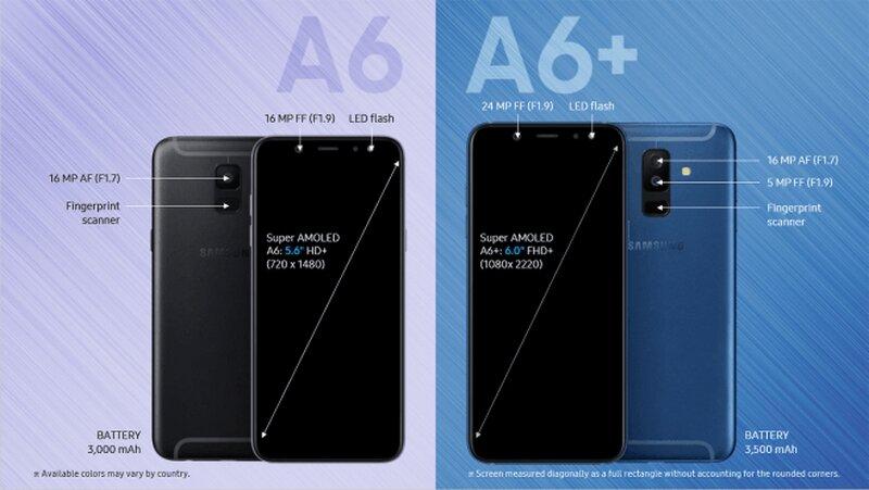 Thông số kỹ thuật Samsung A6