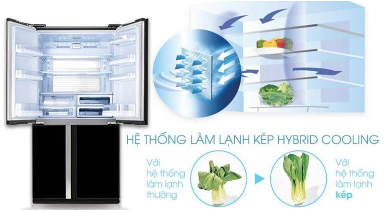 Tủ lạnh Sharp Inverter 678 lít SJ-FX688VG-BK - Giá rẻ nhất: 20.590.000 vnđ