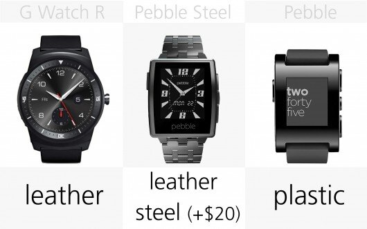 Dây đeo của G Watch R, Pebble Steel, Pebble. Nguồn Internet