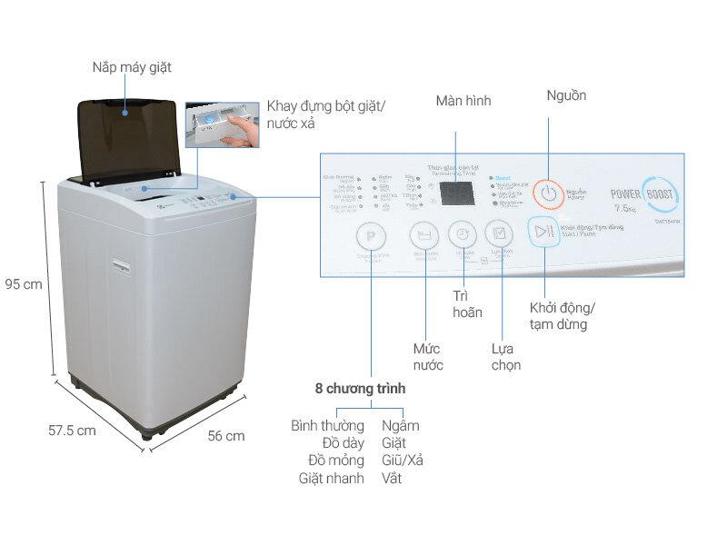 Máy giặt Electrolux cửa đứng có nhiều chức năng giặt khác nhau