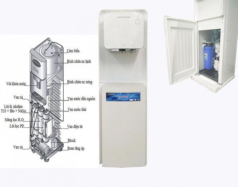 Cấu tạo máy nóng lạnh