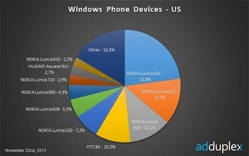 wp-devices-us-6145-1385630754.jpg