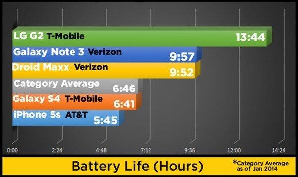 Cách thức chọn smartphone cho dịp Tết này 9