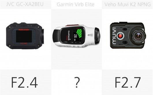 Action camera lens aperture comparison (row 3)