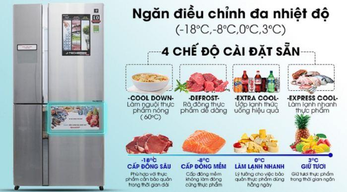 Tủ lạnh Sharp Inverter 665 lít SJ-F5X76VM-SL - Giá rẻ nhất: 19.790.000 vnđ