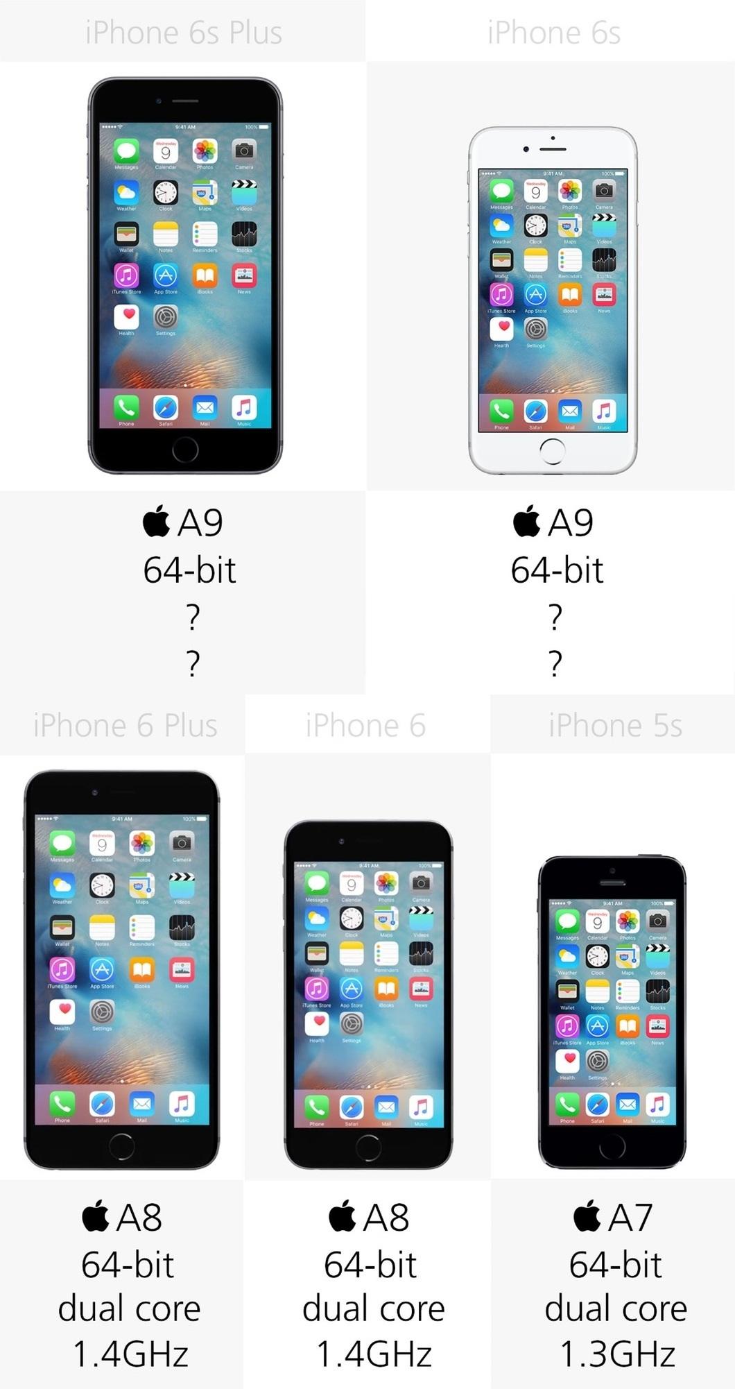 Bộ vi xử lý của 5 mẫu iPhone