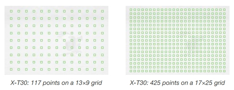 so sánh fujifilm x-t30 và sony a6400