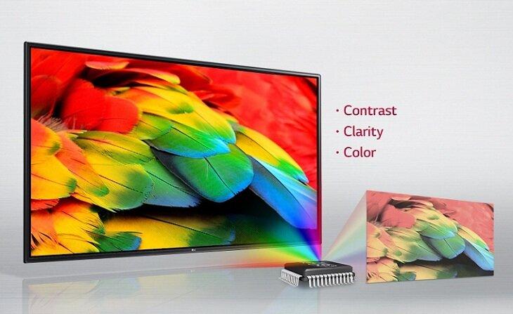 công nghệ tivi lg