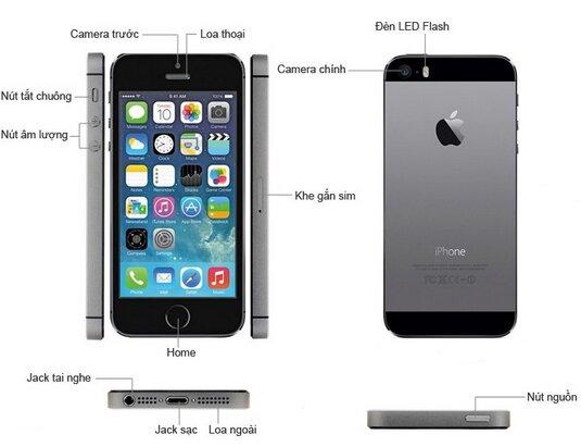 Cấu tạo bề ngoài của iPhone