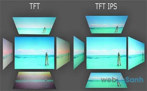 So sánh góc nhìn của màn hình IPS và màn hình thường