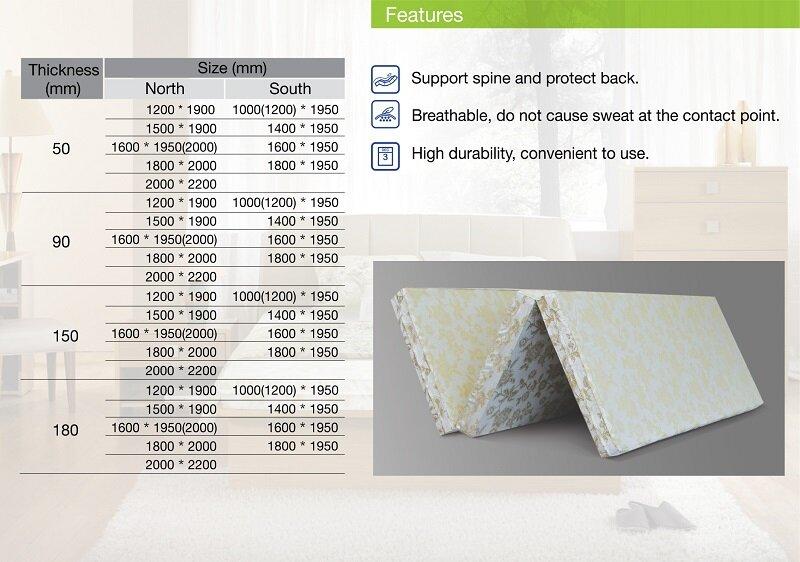 Hình ảnh các thông số của đệm bông E-KOOL
