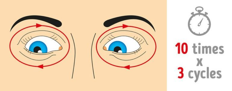 cách-chống-nhức-mỏi-mắt