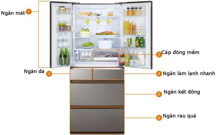 Tủ lạnh Panasonic 6 cánh thiết kế hiện đại và sang trọng