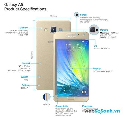 Chip lõi tứ của Galaxy A5 tốc độ 1.2Ghz