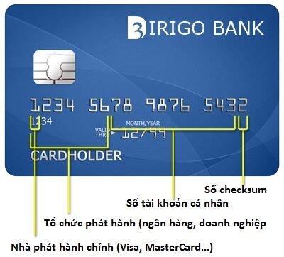 Ý nghĩa số thẻ tín dụng