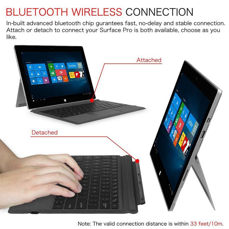 Máy tính bảng Surface giúp tạo nên sự khác biệt cho Microsoft (Nguồn: shopsurface.vn)