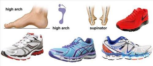 lựa chọn giày chạy