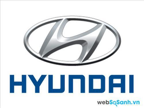 Xem giá xe ô tô Hyundai