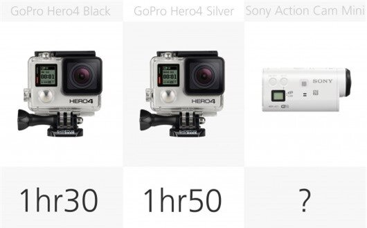 Action camera battery comparison (row 1)