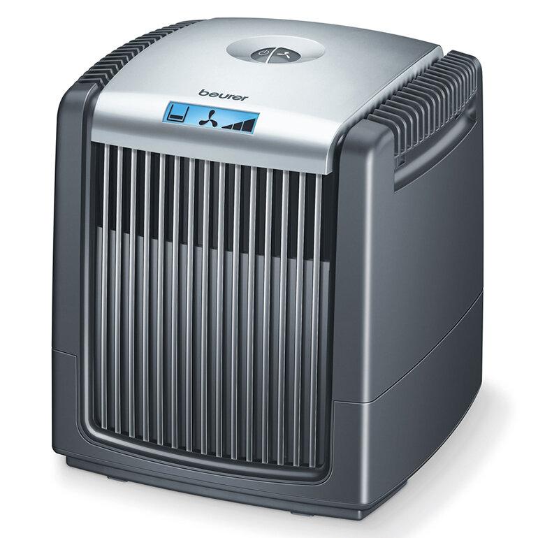 Mỗi loại máy lọc không khí có công suất khác nhau phù hợp với diện tích phòng