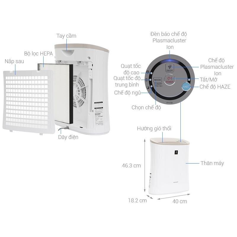 Cấu tạo máy lọc không khí giúp chúng ta có thể vệ sinh dễ dàng.