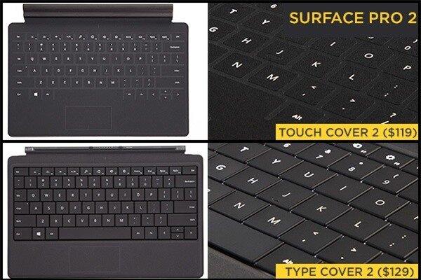 keyboard surfacepro2