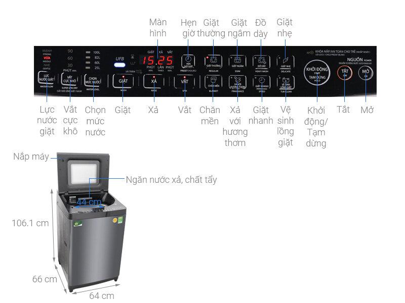 Máy giặt Toshiba AW-DUG1500WV