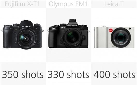 High-end mirrorless camera battery comparison (row 1)