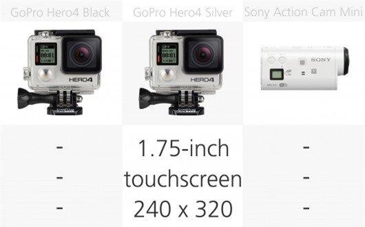 Action camera monitor comparison (row 1)