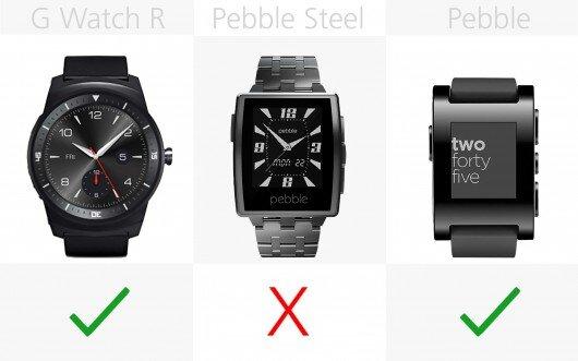 Các đồng hồ sử dụng dây tiêu chuẩn 22mm. Nguồn Internet