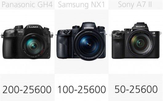 High-end mirrorless camera ISO comparison (row 2)